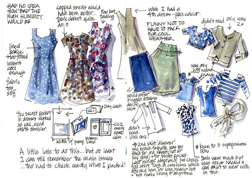 120820 Travel Clothes Review by borromini bear