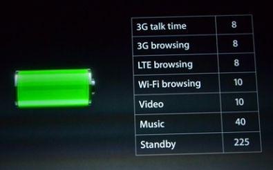 Время работы iPhone 5