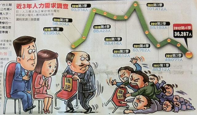 蘋果日報 漫畫+圖表