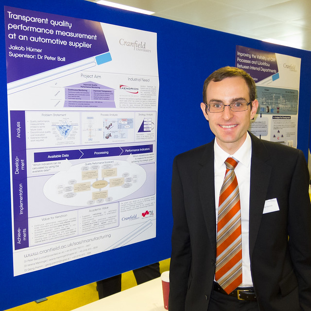 ... Swap Master Thesis, Def Dissertation - Cranfield Masters Thesis