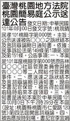 催討管理費事件_海外版二單位報紙公告