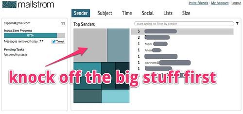 Mailstrom: Analyze your Inbox