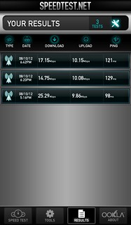 Samsung Galaxy S3 - AT&T 4G Speeds in the Bronx