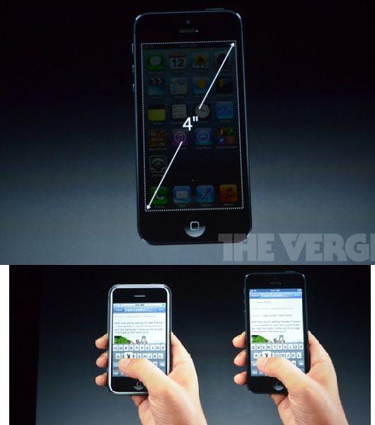 Диагональ экрана iPhone 5