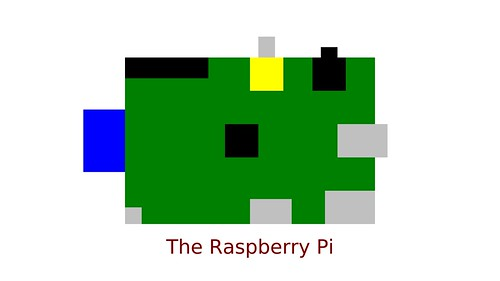 The Raspberry Pi, drawn by the Raspberry Pi