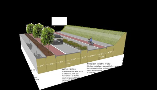 parts of a street illustration from Walkability Workbook (courtesy of Walkable and Livable Communities Institute)