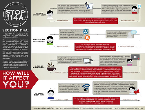 stop114a-infographic1