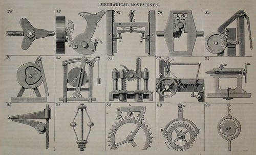 Mechanical Movements - - English Mechanic 1870 d by AndyBrii
