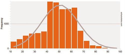 SOFA Statistics Report 2012-08-16_05:11:36