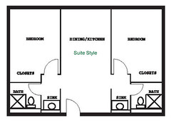 suite style layout picture