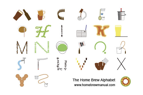 home-brewing-alphabet