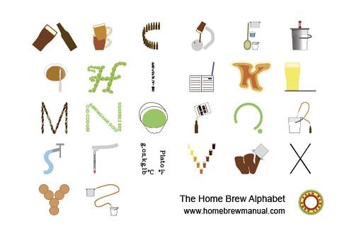 home-brewing-alphabet