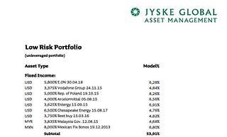 Jyske JGAM Low Risk