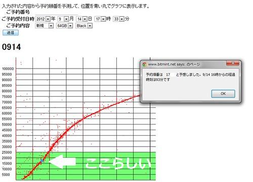 iPhone5 ソフトバンクオンラインショップ 予約状況