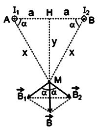 Bài tập cảm ứng từ của dòng điện thẳng dài, vật lý phổ thông
