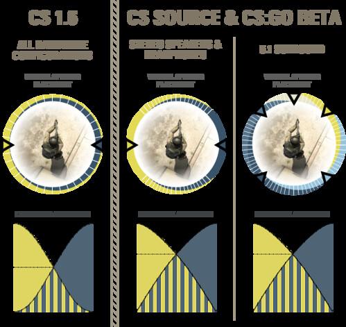 cs go sound 1