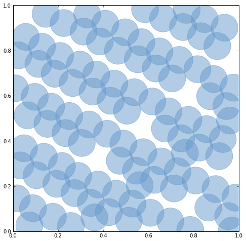 More IPython Notebook and Shapely | Sean Gillies