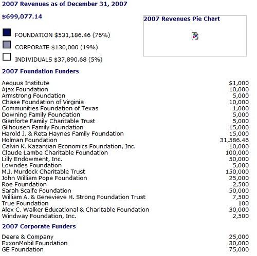 free 2007 funding