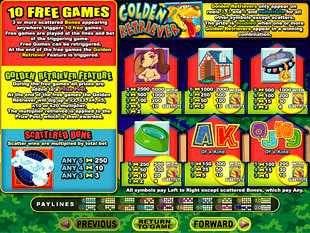 Golden Retriever Slots Payout