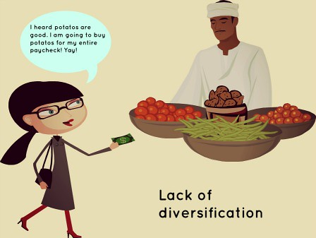 Lack of diversification