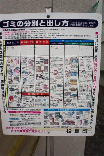Cartel informativo sobre la clasificación de residuos en Japón