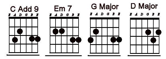 basic strumming for beginner guitarist