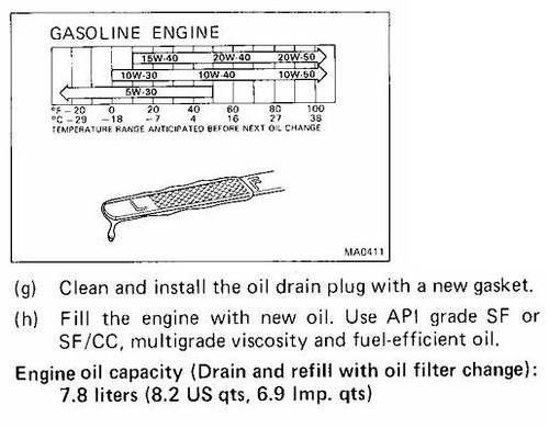 1986 Toyota FJ60 Recomendations - Bob Is The Oil Guy