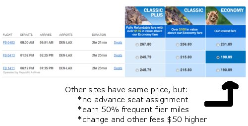 Frontier Website vs Third Party Fares