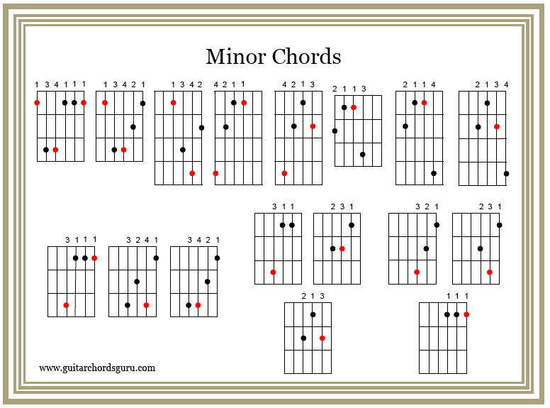 Guitar scales dvd over 50 common and exotic scales and modes for bass