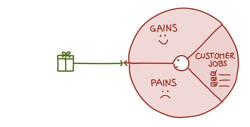Value Proposition Designer - gains