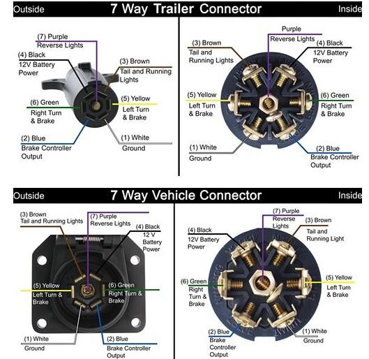 2015 nissan xterra trailer wiring 2015 automotive wiring diagrams, engine diagram, nissan xterra trailer wiring diagram