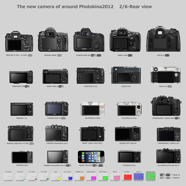 The new camera of around Photokina2012 2/6-Rear view