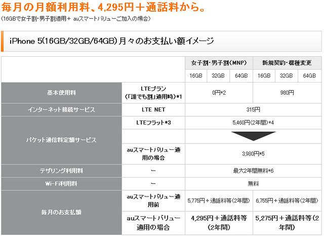 KDDIのiPhone5利用料金