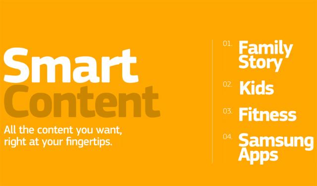smartcontent