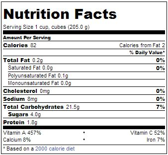butternut squash nutrition facts