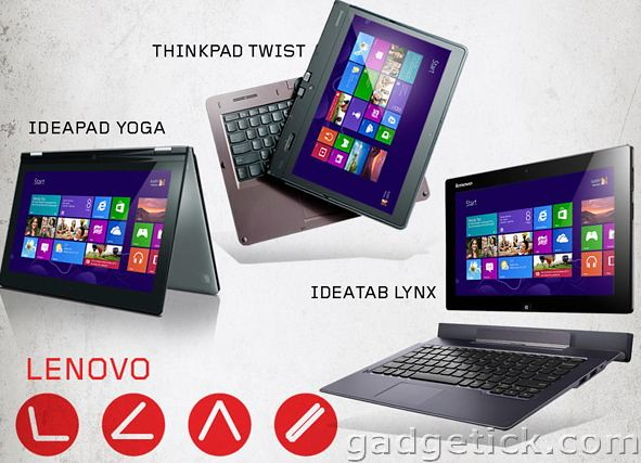 Планшеты Lenovo на Windows 8