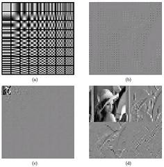 lenna image processing 1