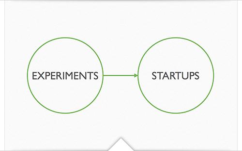 Experiments - Startups