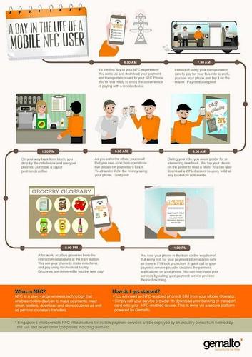 NFC_infographic