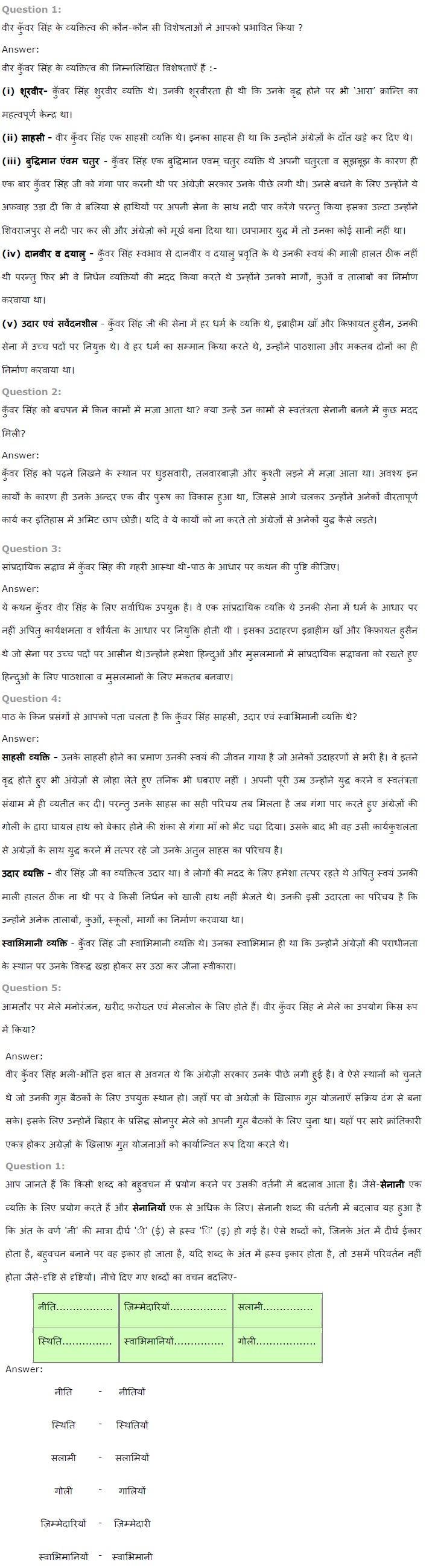 NCERT Solutions for Class 7th Hindi Chapter 17 वीर कुवर सिंह