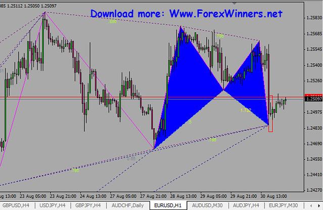 Z 5 forex scalping system download gratis