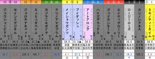 120916_阪神1R