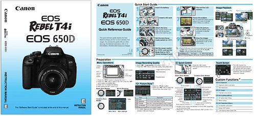Canon T4i Manual and Guide