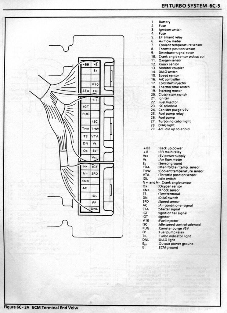 free saab wiring diagrams 2003 mitsubishi galant computer location 1992  honda accord computer location 1994 ford