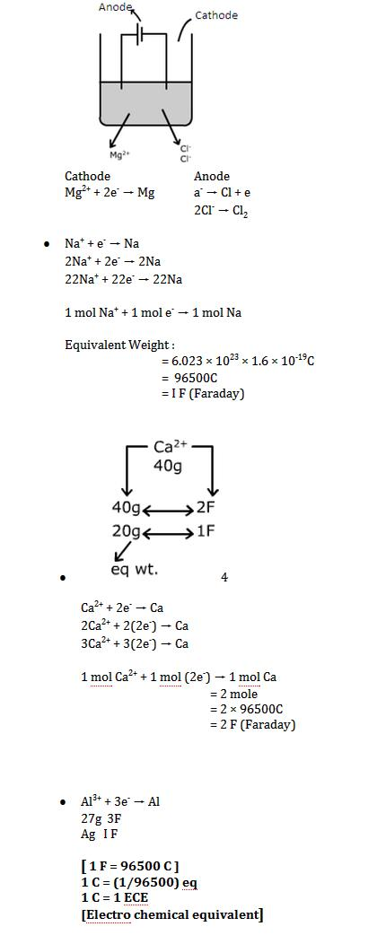 Electrochemistry - Equivalent Concepts