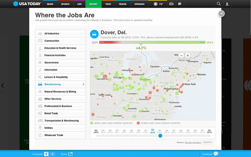 Where the Jobs Are: Visualizing change in employment across the US