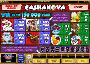Cashanova Slots Payout