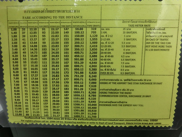 Taxi fare table for distance