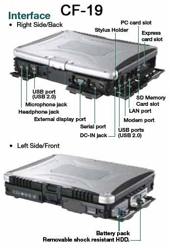 Custom build Your Panasonic Toughbook 19 Military Rugged ...