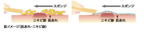 d プログラムメディケイテッド パウダリーファンデーション|商品カタログ|ワタシプラス/資生堂 - Mozilla Firefox 24.09.2012 224551